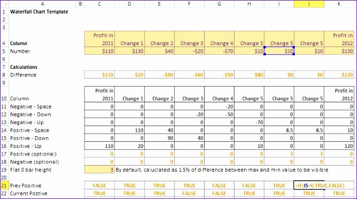 Waterfall Chart Excel Template Beautiful 12 Excel Waterfall Chart Template Exceltemplates