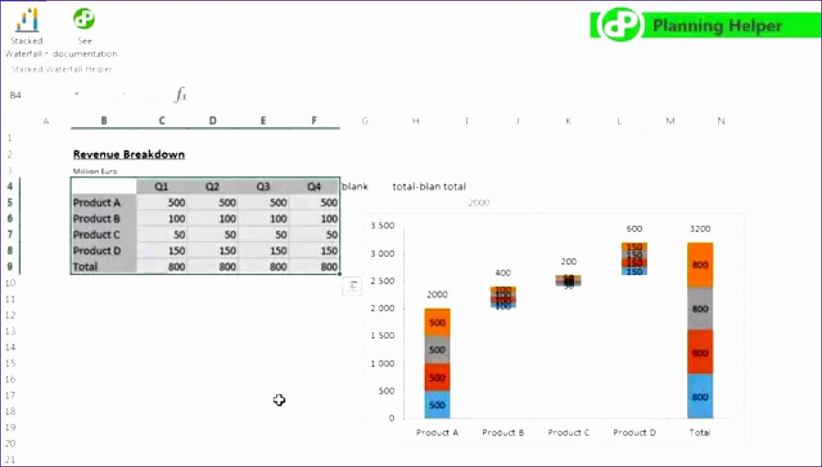 Waterfall Chart Excel Template Best Of 10 Waterfall Chart Excel Template Exceltemplates