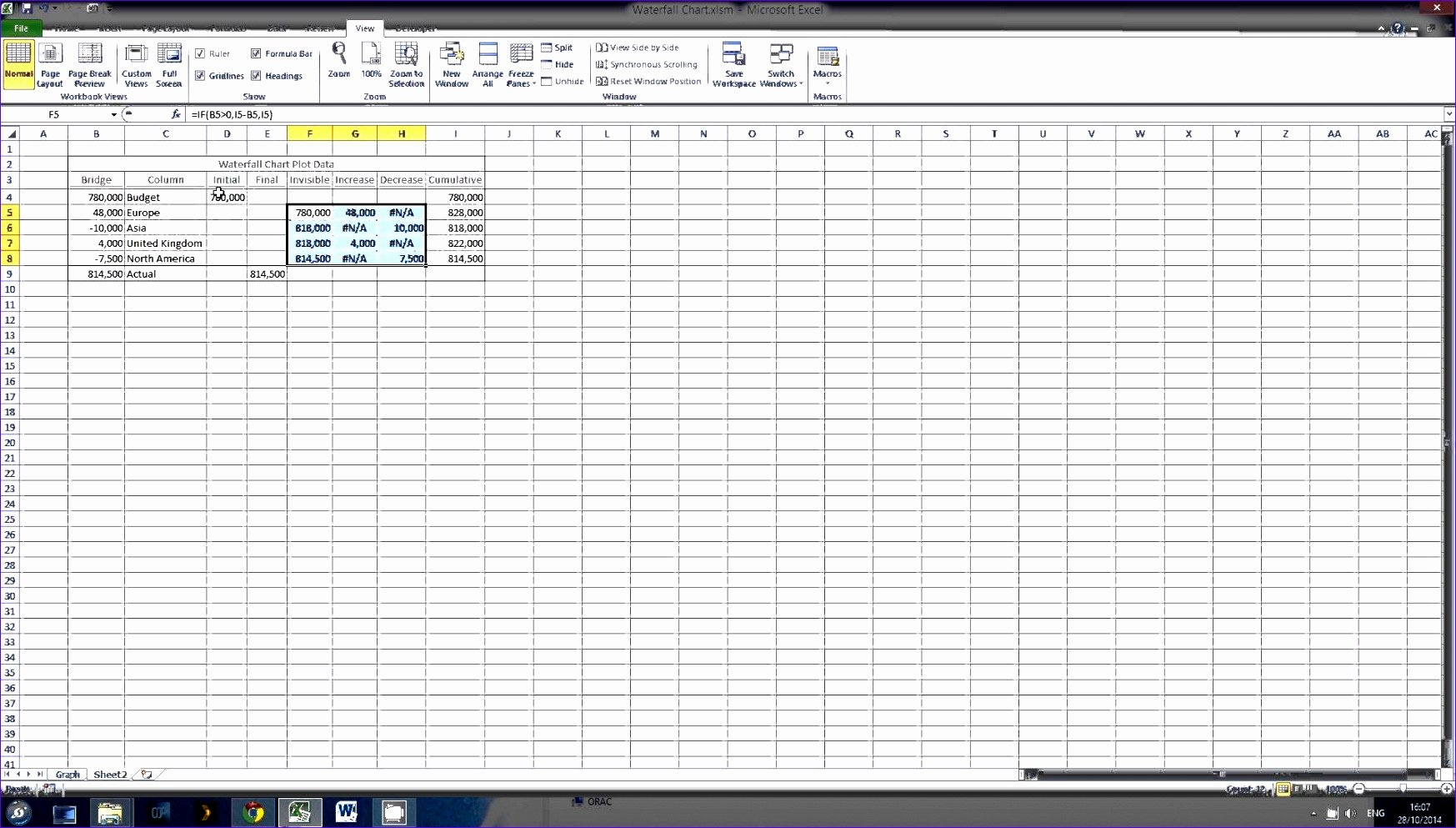 Waterfall Chart Excel Template Inspirational 6 Excel 2010 Waterfall Chart Template Exceltemplates