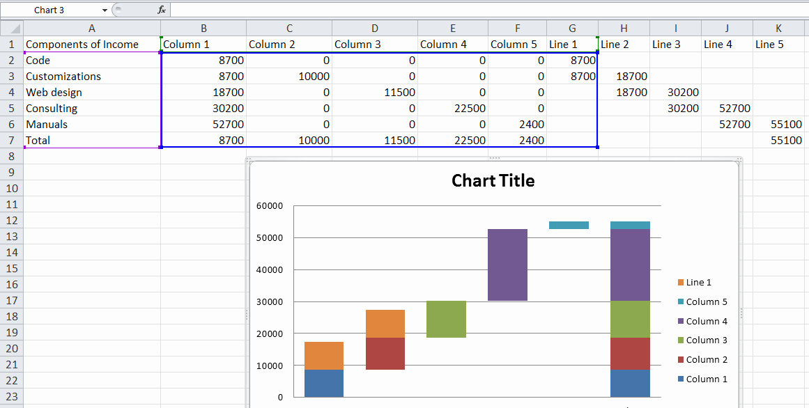 Waterfall Chart Excel Template Luxury Waterfall Chart Excel 2010 How Waterfall Charts Can