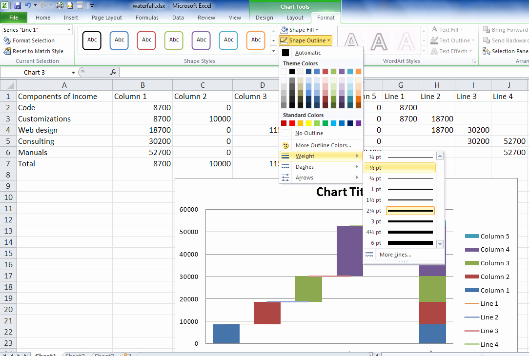 Waterfall Chart Excel Template New Waterfall Chart Excel