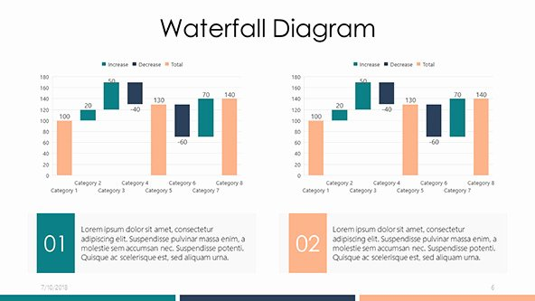 Waterfall Chart Excel Template Unique Waterfall Diagram