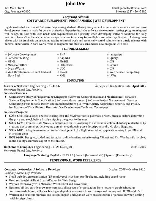 Web Developer Resume Template Inspirational top Aerospace Resume Templates & Samples