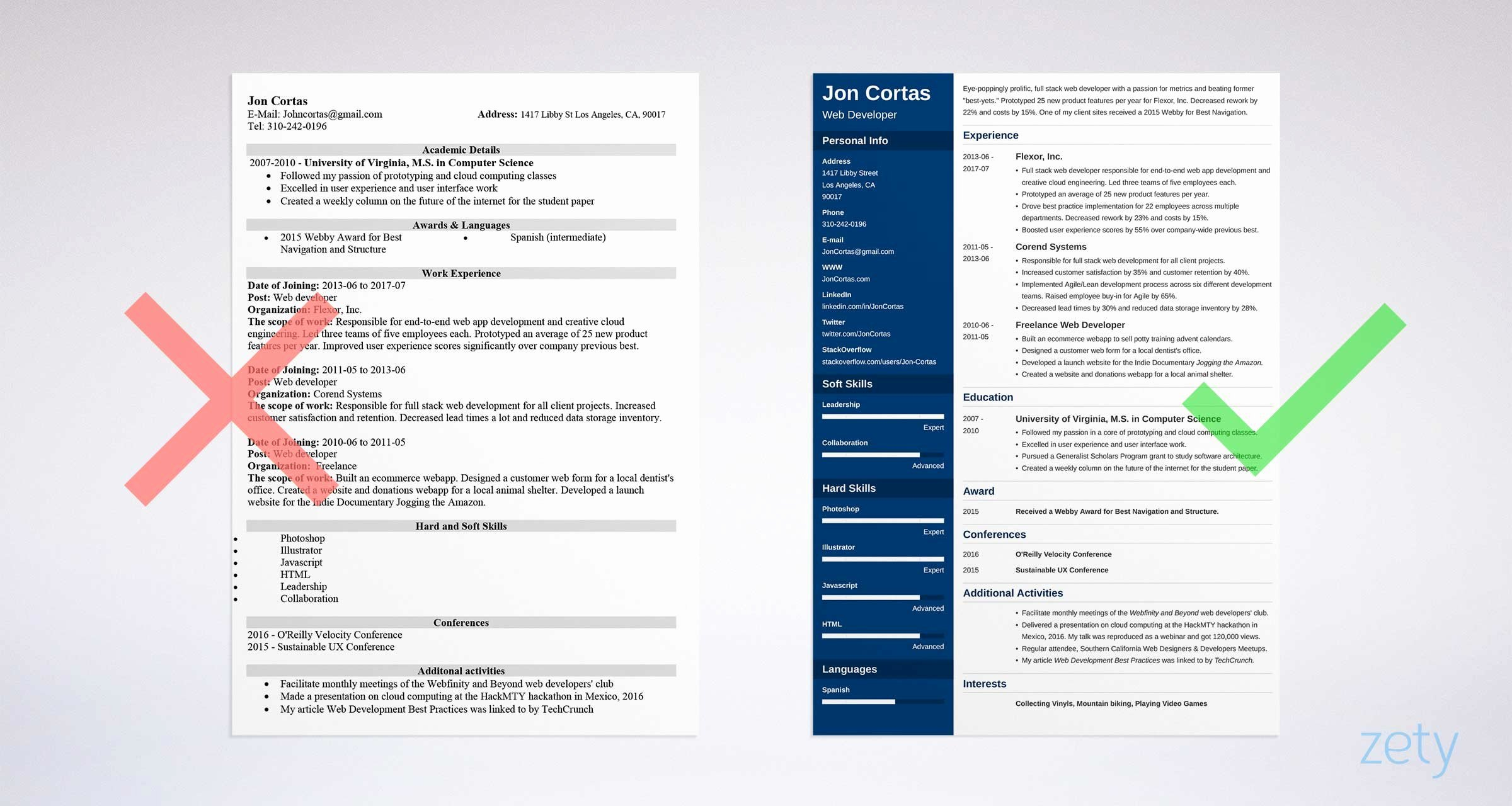 Web Page Template Word Lovely Free Resume Templates for Word 15 Cv Resume formats to
