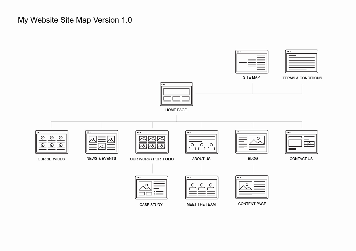 website site map kit