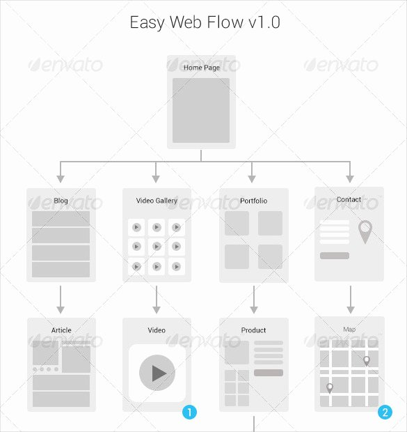 Website Site Map Template Beautiful 16 Site Map Templates Pdf Excel