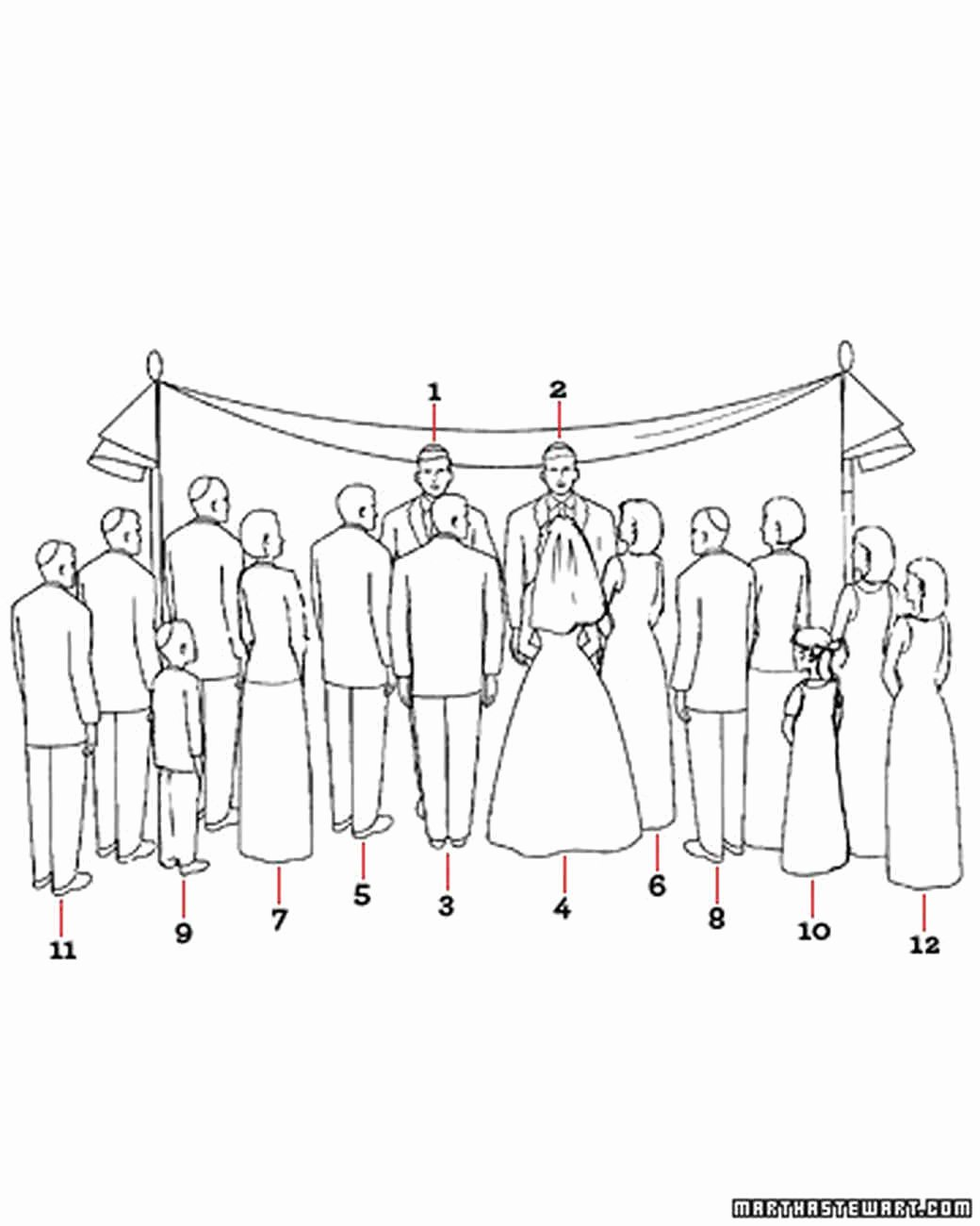 Wedding Party Lineup Template Awesome Diagram Your Big Day Jewish Wedding Ceremony Basics