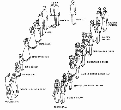 Wedding Party Lineup Template Beautiful Line 'em Up Wedding Ideas top Wedding Blog S Wedding