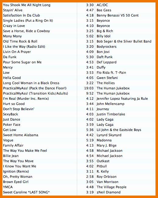 Wedding song List Template Awesome Prayer for Wedding Reception Wedding Decor Ideas