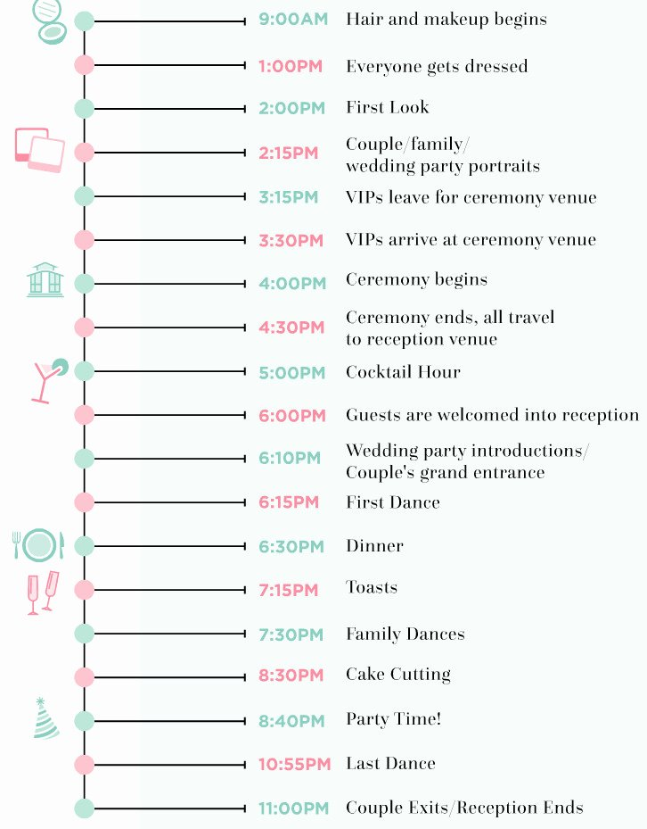Wedding Timeline Template Free Luxury 9 Wedding Day Timeline Rules Every Couple Should Follow