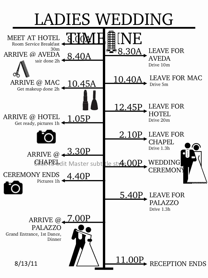 Wedding Timeline Template Free Unique Wedding Timeline Template