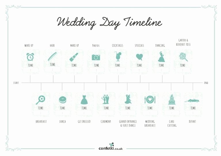 Wedding Weekend Timeline Template Best Of Free Wedding Itinerary Templates and Timelines