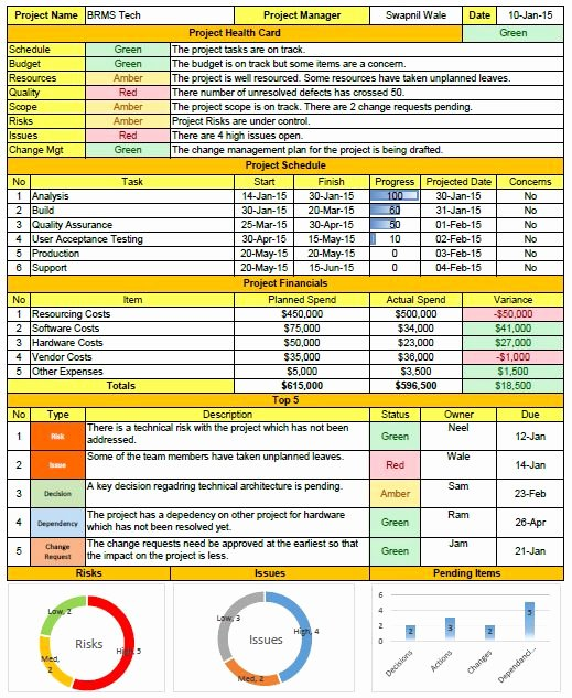 Weekly Management Report Template Fresh Weekly Status Report format Excel Download