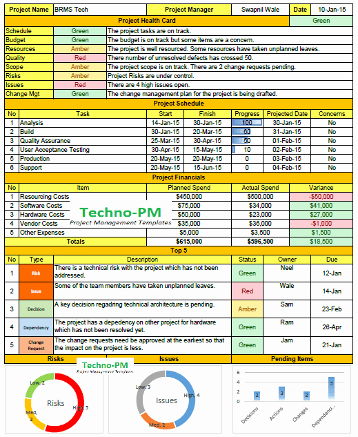 Weekly Management Report Template Inspirational Weekly Status Report format Excel Download Free Project