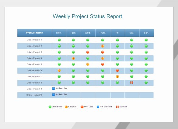 Weekly Management Report Template Luxury Weekly Status Report Templates 27 Free Word Documents