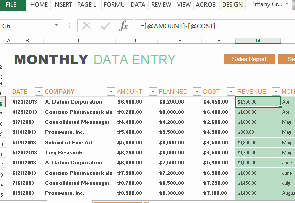 Weekly Report Template Excel Best Of Monthly Sales Report and forecast Template for Excel