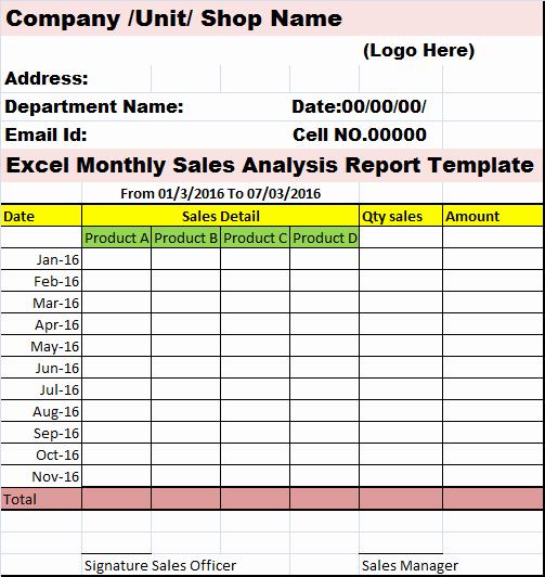 Weekly Report Template Excel Elegant Excel Monthly Sales Analysis Report Template – Free Report