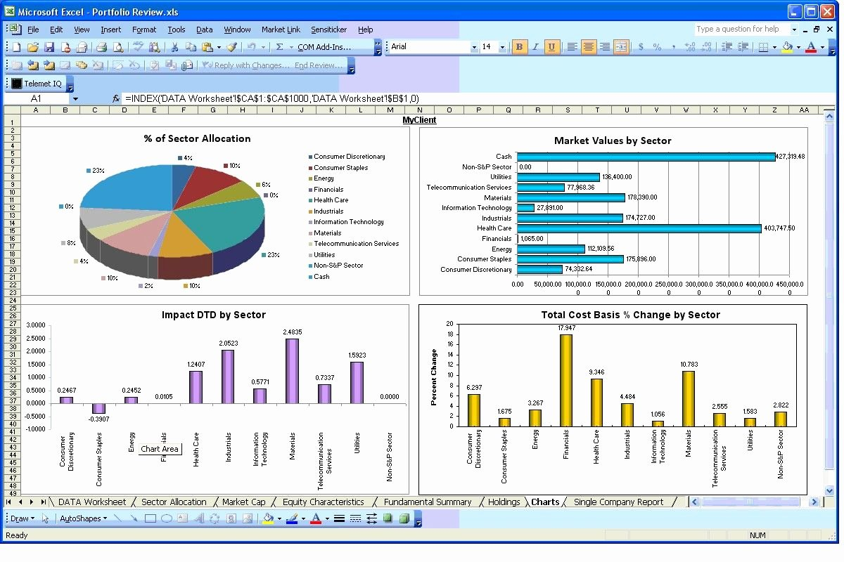 Weekly Report Template Excel Inspirational Daily Sales Report Excel Template Excel