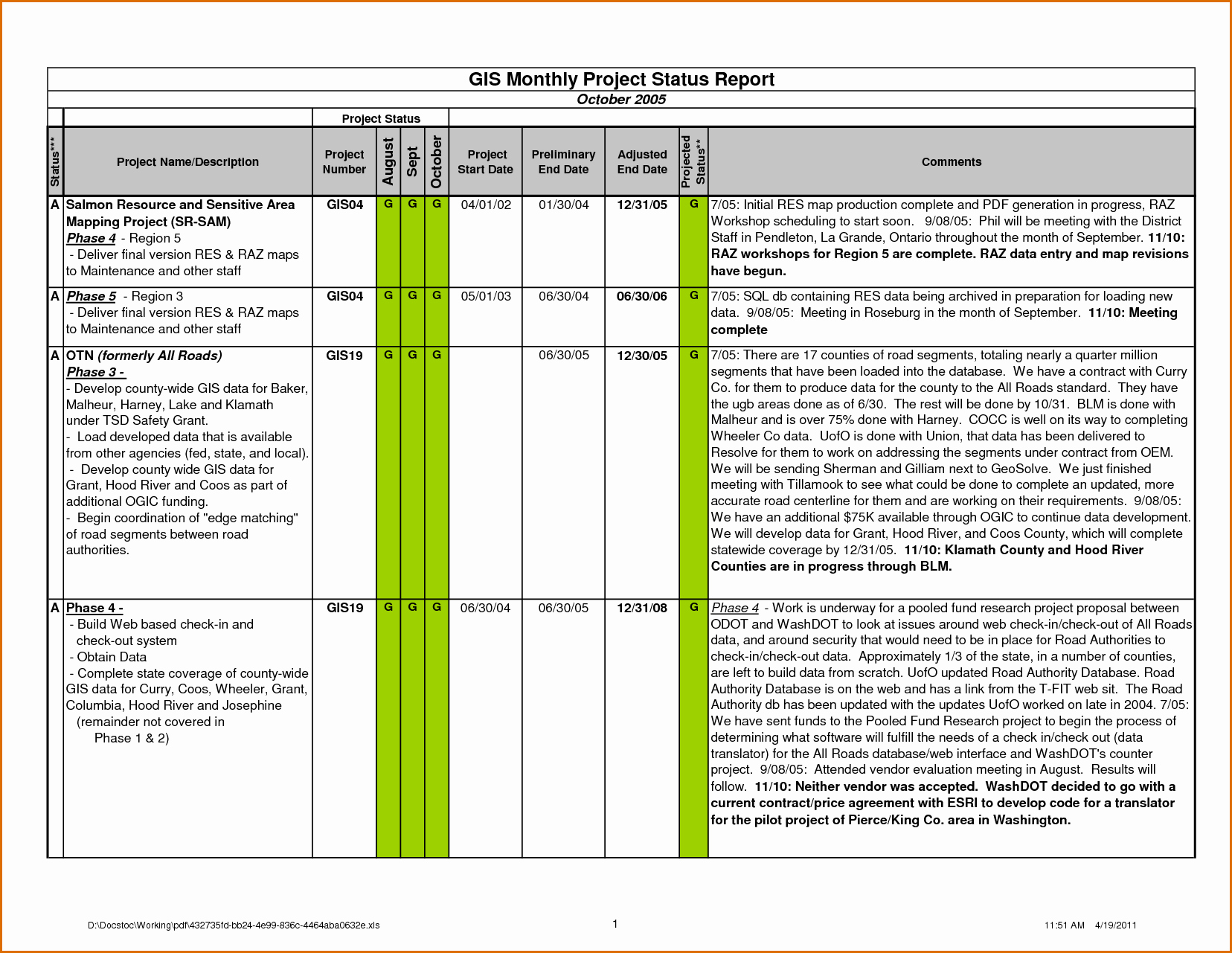 Weekly Report Template Excel New 12 Weekly Progress Report Template
