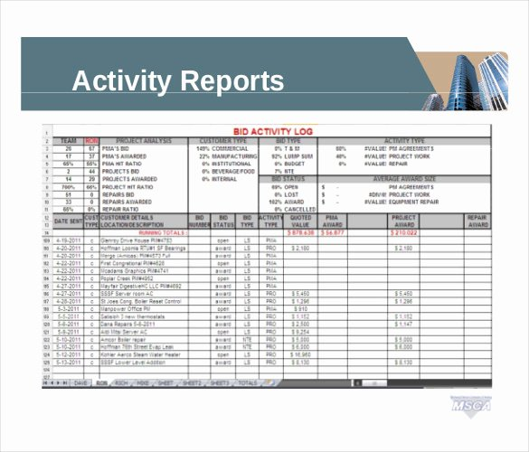 Weekly Sales Report Template Beautiful 12 Sales Report Templates Docs Pages Pdf Word
