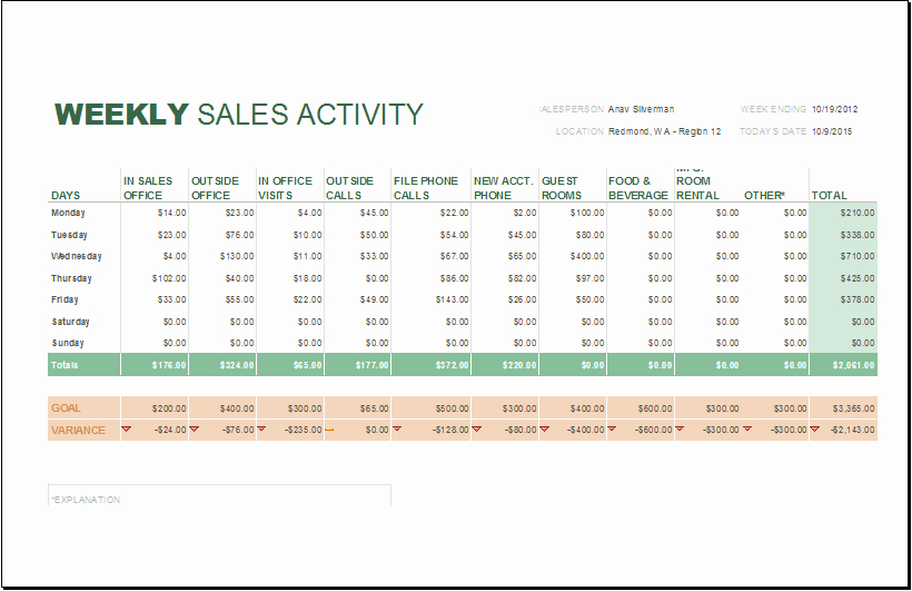 Weekly Sales Report Template Fresh Daily Weekly and Monthly Sales Report Templates