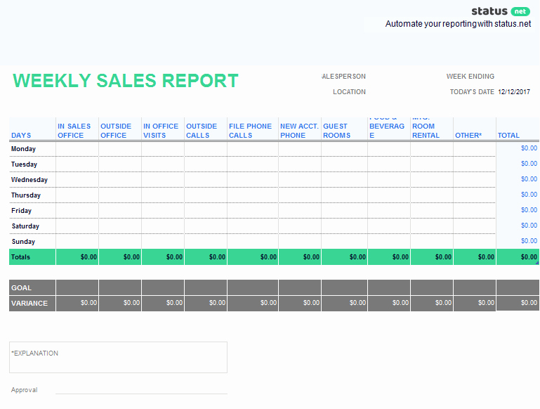 Weekly Sales Report Template Luxury 2 Must Have Weekly Sales Report Templates