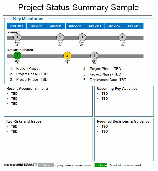 Weekly Status Report Template Fresh Conclusion In A Lab Report