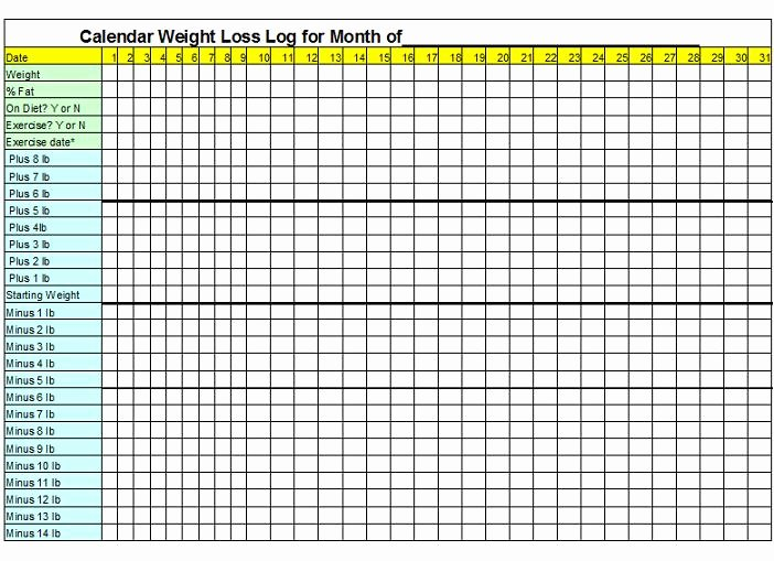 Weight Loss Calendar Template Awesome 8 Best Of Weight Loss Charts Printable Monthly