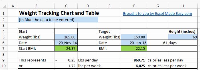 Weight Loss Calendar Template Inspirational Excel Template Weight Loss Template Lb or Kg by