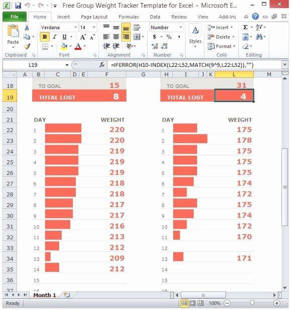 Weight Loss Spreadsheet Template Luxury Free Group Weight Tracker Template for Excel