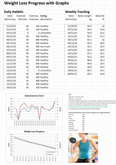 Weight Loss Spreadsheet Template Unique Free Sample Weight Loss Spreadsheet Template