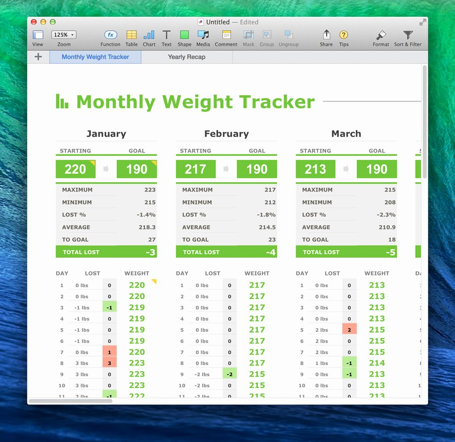 Weight Loss Tracker Template Awesome Monthly Weight Tracker Template for Numbers Mactemplates