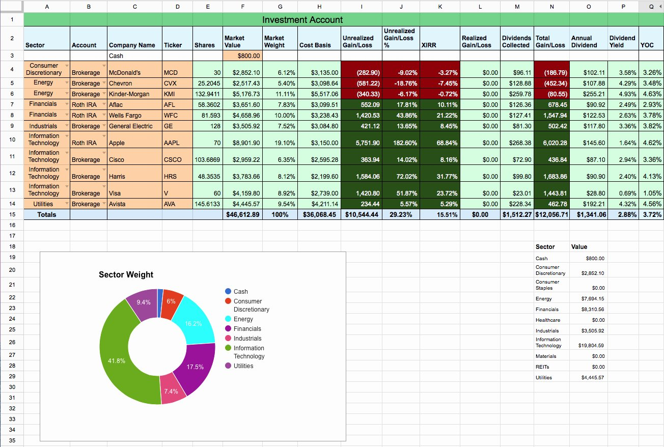 Weight Loss Tracker Template Awesome Weight Loss Tracking Spreadsheet Template Download