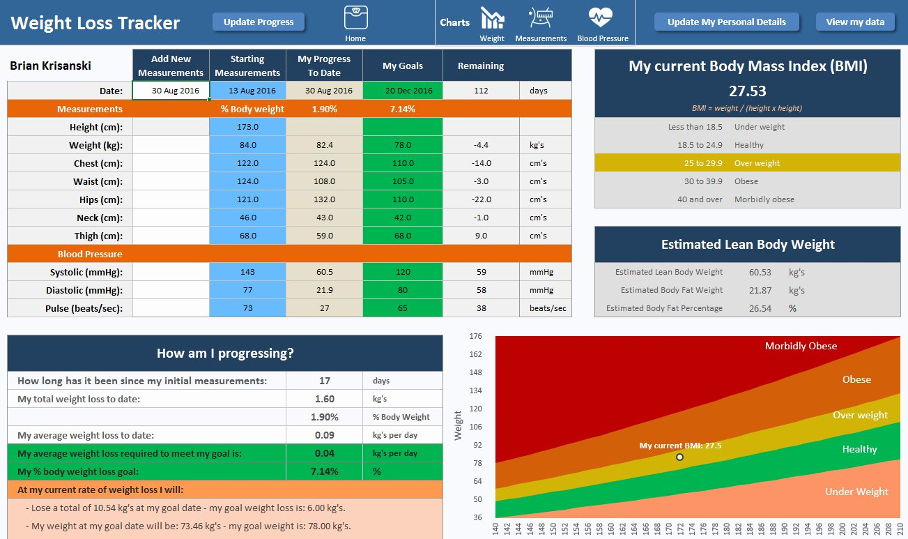 Weight Loss Tracker Template Beautiful Weight Loss Tracker Spreadsheet – Spreadsheet Template