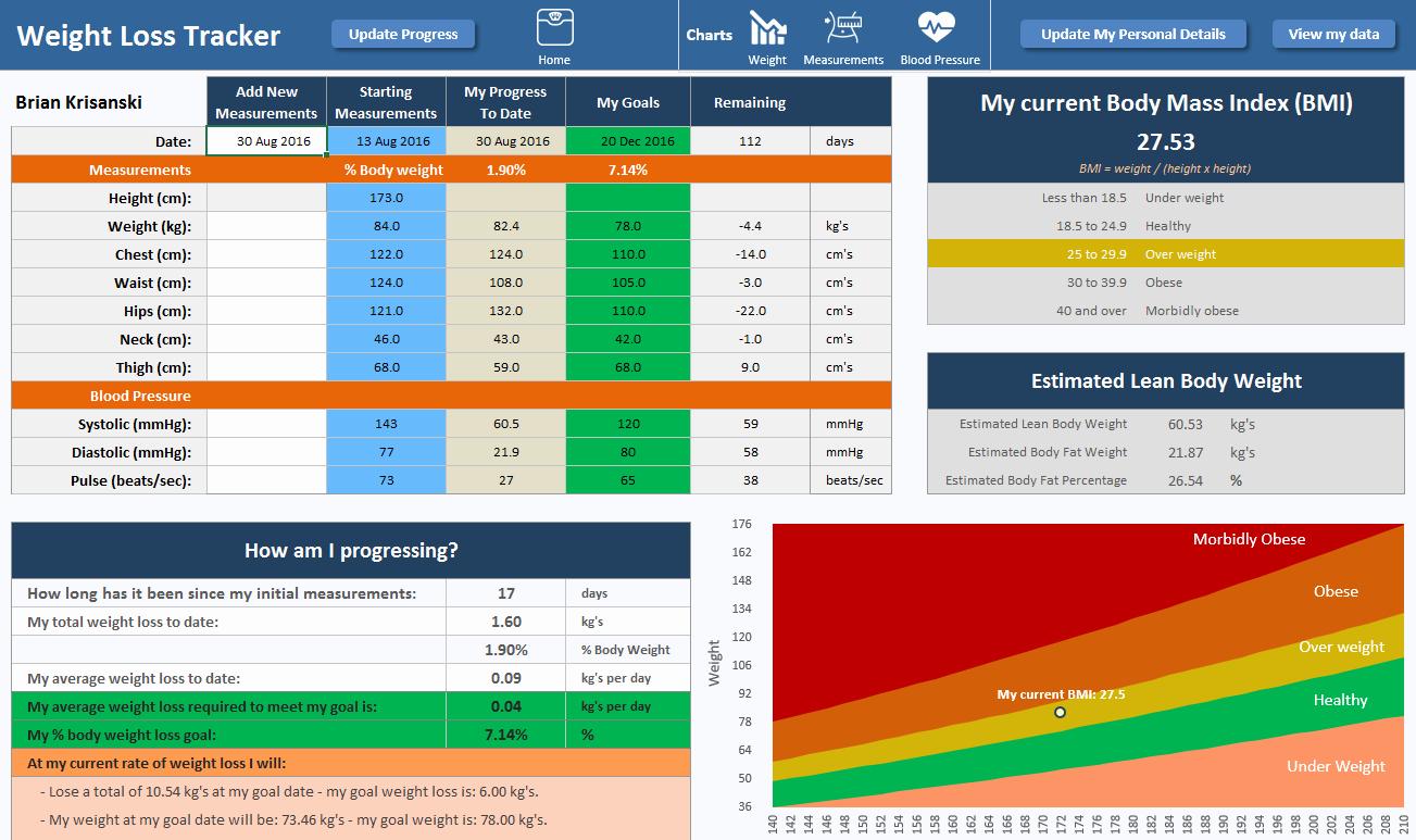 Weight Loss Tracker Template Elegant Weight Loss Tracker