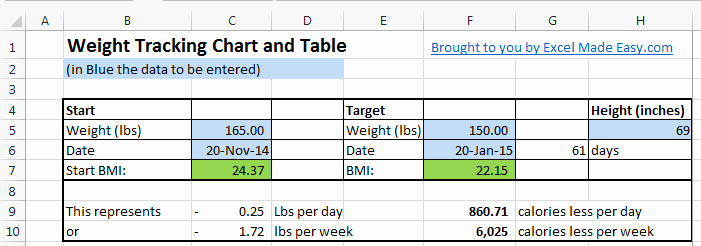 Weight Loss Tracker Template Unique Excel Template Weight Loss Template Lb or Kg by