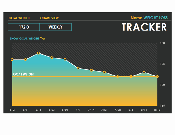 Weight Loss Tracker Template Unique Weight Loss Tracker
