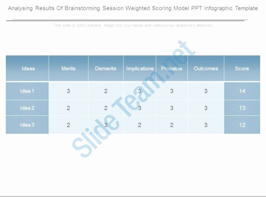 Weighted Scoring Model Template Elegant Analysing Results Brainstorming Session Weighted