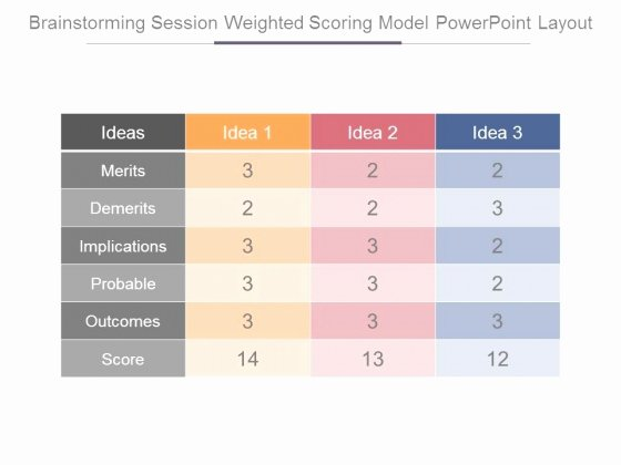 Weighted Scoring Model Template Elegant Sample Weighted Scoring Model 54 Week5 Project Scope