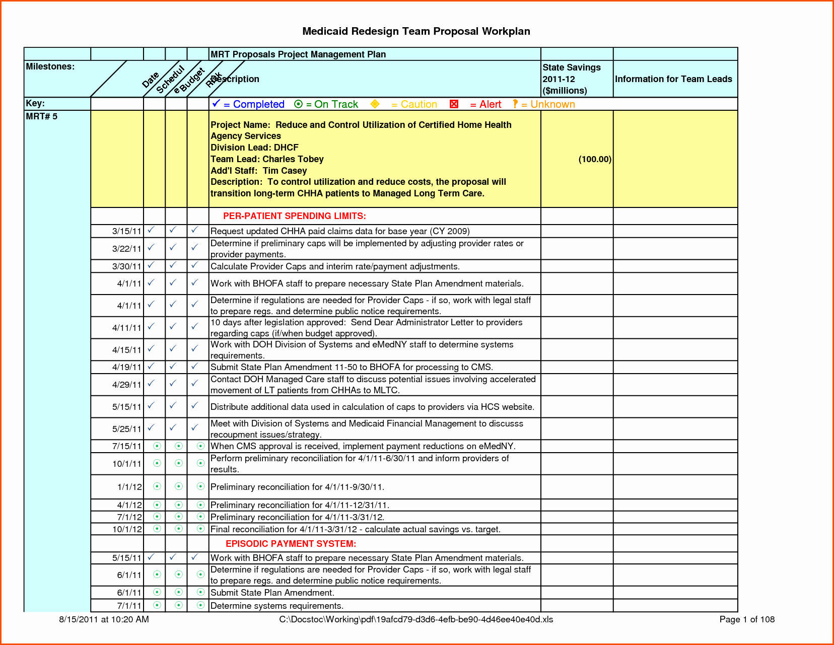 Work Plan Template Word Lovely Work Plan Template Excel