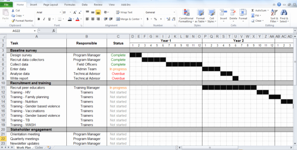Workforce Plan Template Excel Awesome Workforce Planning Excel Spreadsheet Printable Spreadshee