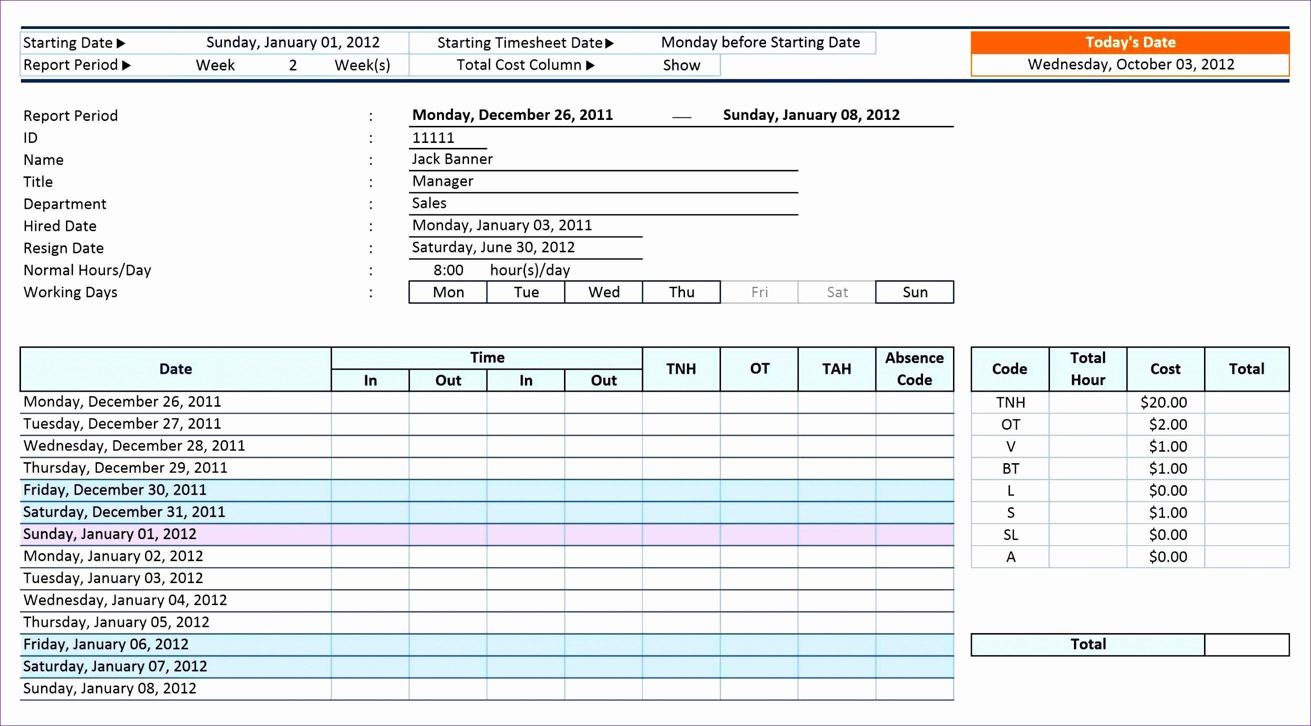 Workforce Plan Template Excel Beautiful Workforce Planning Template Excel Tfzpz Best 12