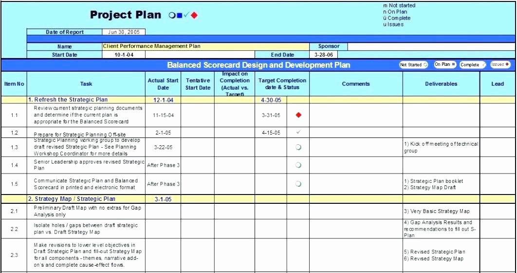 Workforce Plan Template Excel Lovely Workforce Planning System Template Analysis Business