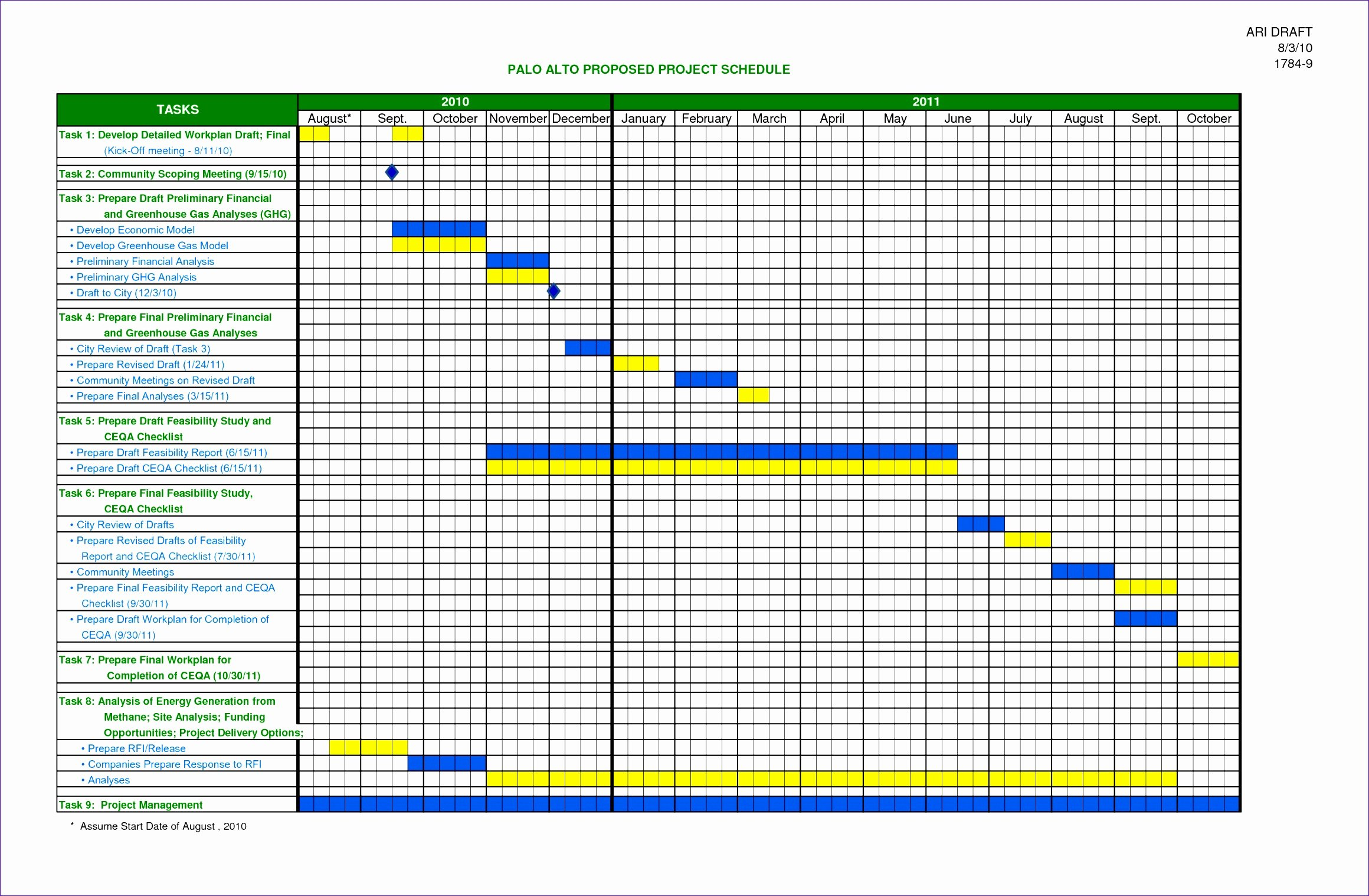 Workforce Plan Template Excel Lovely Workforce Planning Template Excel Tfzpz Best 12