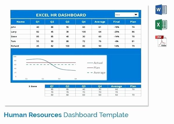 Workforce Plan Template Excel Luxury Workforce Planning Template Xls Employee Schedule Template