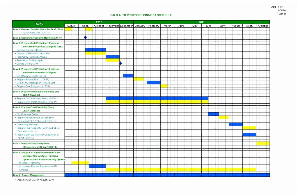 Workforce Plan Template Excel Unique Workforce Planning Template Free – asctech