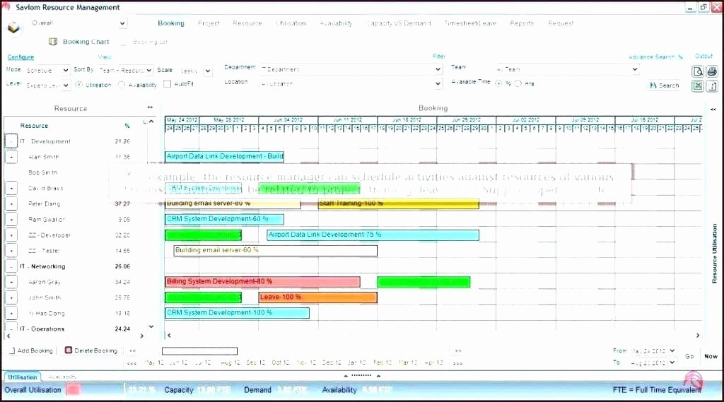 Workforce Planning Template Excel Awesome Workforce Planning Template Xls – Ilaps