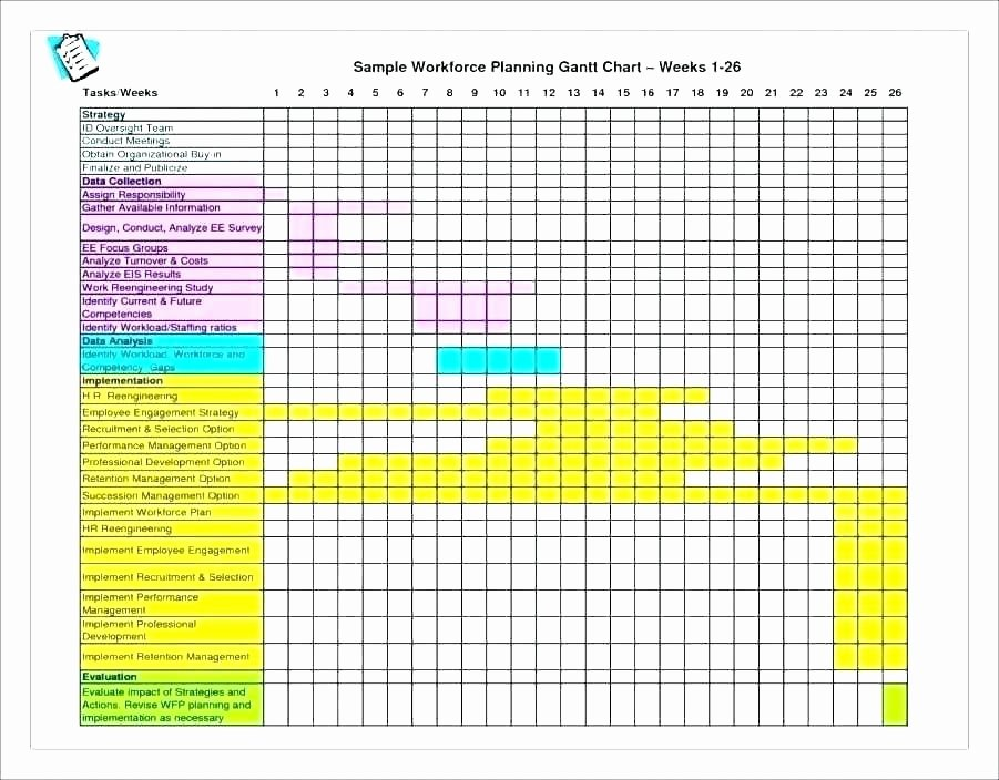 Workforce Planning Template Excel Inspirational Download Free Hr Templates In Excel Template Workforce