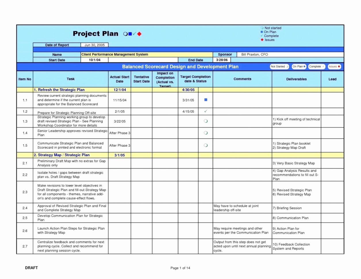 Workforce Planning Template Excel Lovely Workforce Planning Excel Spreadsheet Printable Spreadshee
