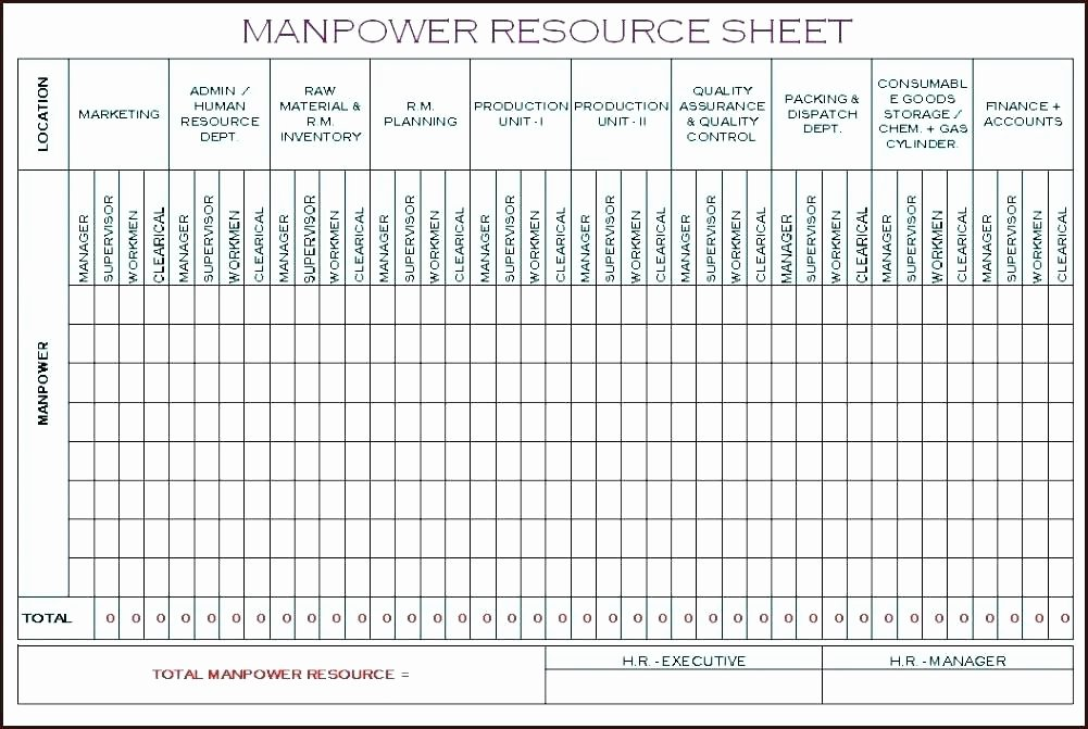 Workforce Planning Template Excel New Workforce Planning Template Xls Employee Schedule Template